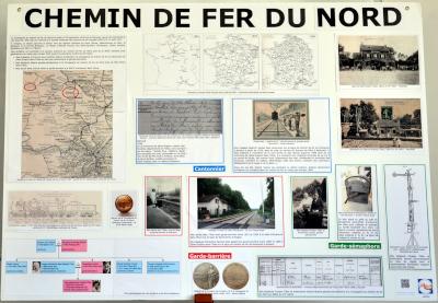 Chemin de fer du Nord