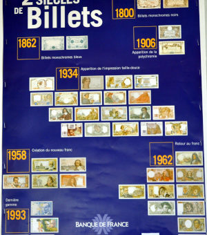 2 siècles de billets