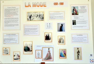 La mode (1850-1900)